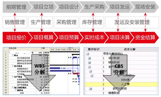 项目管理.jpg